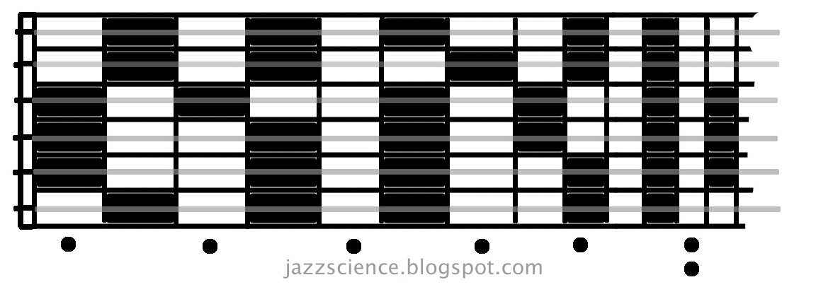 Download Anthropology Sheet Music By Charlie Parker ...