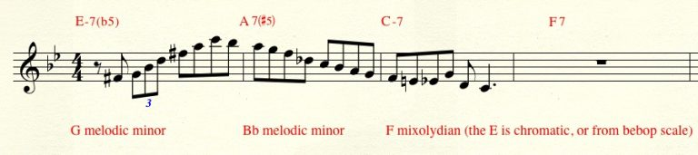 Use of Melodic Minor scale in Stella by Starlight