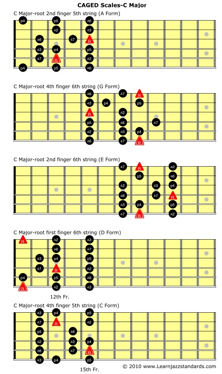 waiting here for you chords pdf key of g