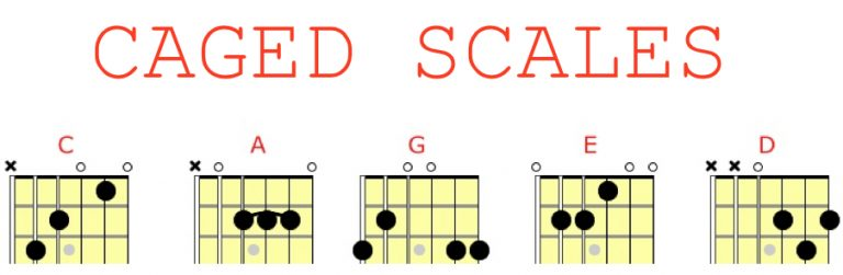 CAGED Scales for Guitar-C Major
