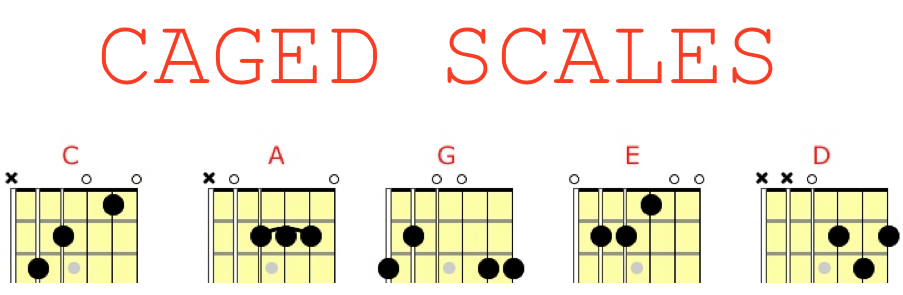caged scales for guitar c major learn jazz standards