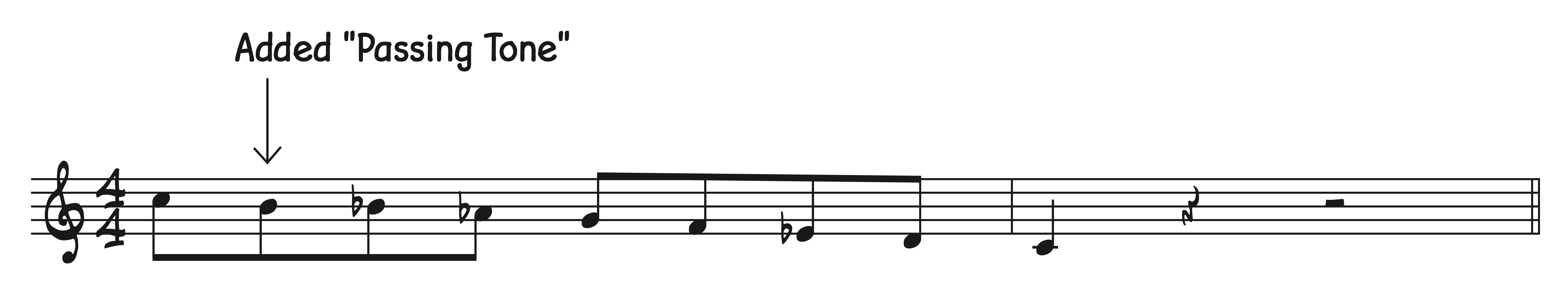 Natural Minor BeBop Scale