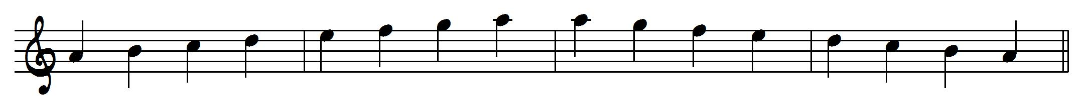 The 16 Most Important Scales In Jazz Learn Jazz Standards