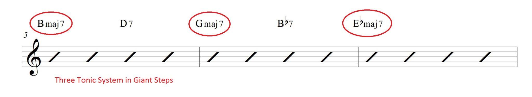 Coltrane Changes 1