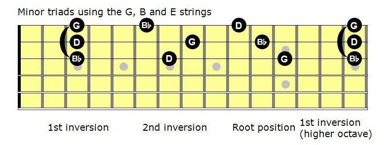 Minor triads 4