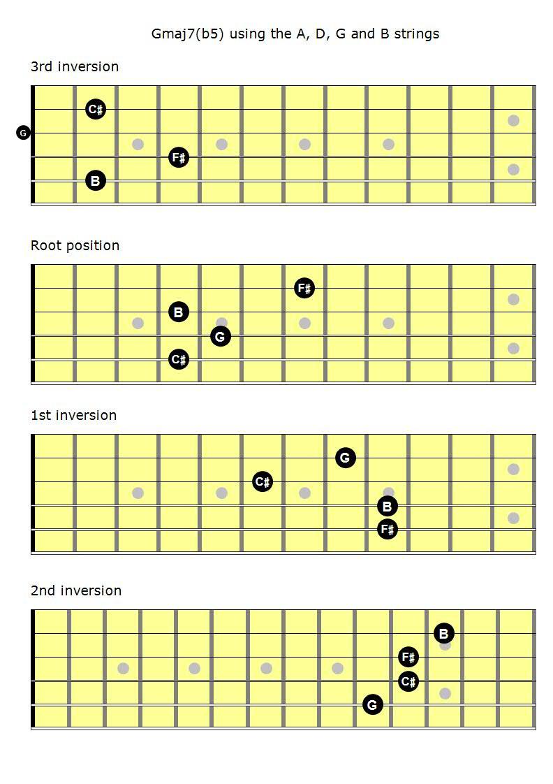 Mastering the fretboard major 7b5 chords learn jazz standards gmaj7b5 adgb hexwebz Gallery