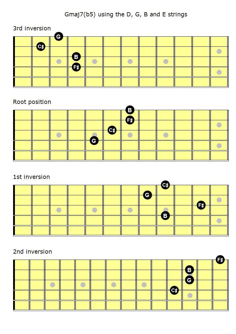 Mastering the fretboard major 7b5 chords learn jazz standards gmaj7b5 dgbe hexwebz Gallery