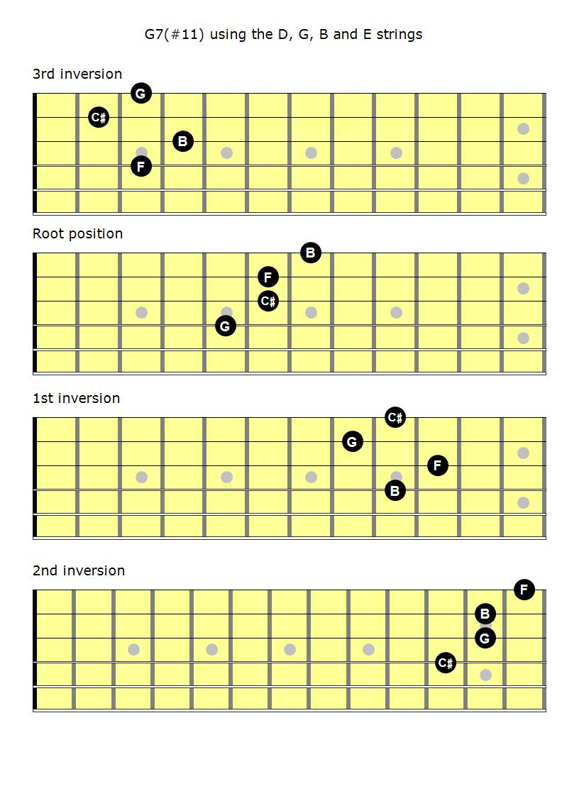 Mastering The Fretboard Dominant 711 Chords Learn Jazz Standards