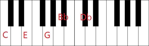 C7(b9)