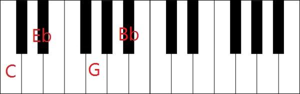Cm7 Piano