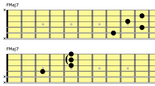 Guitar Voicings different strings