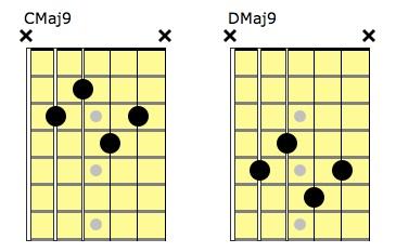 Guitar Voicings