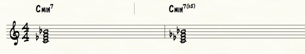 Help How Do I Improvise Over A Half Diminished Chord Learn Jazz