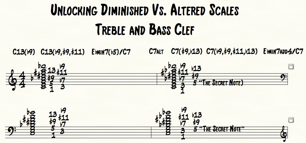 Diminished vs Altered Chords jpeg