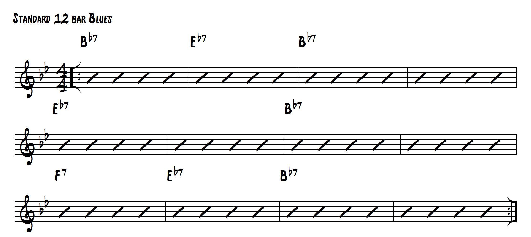 Standard 12 bar blues