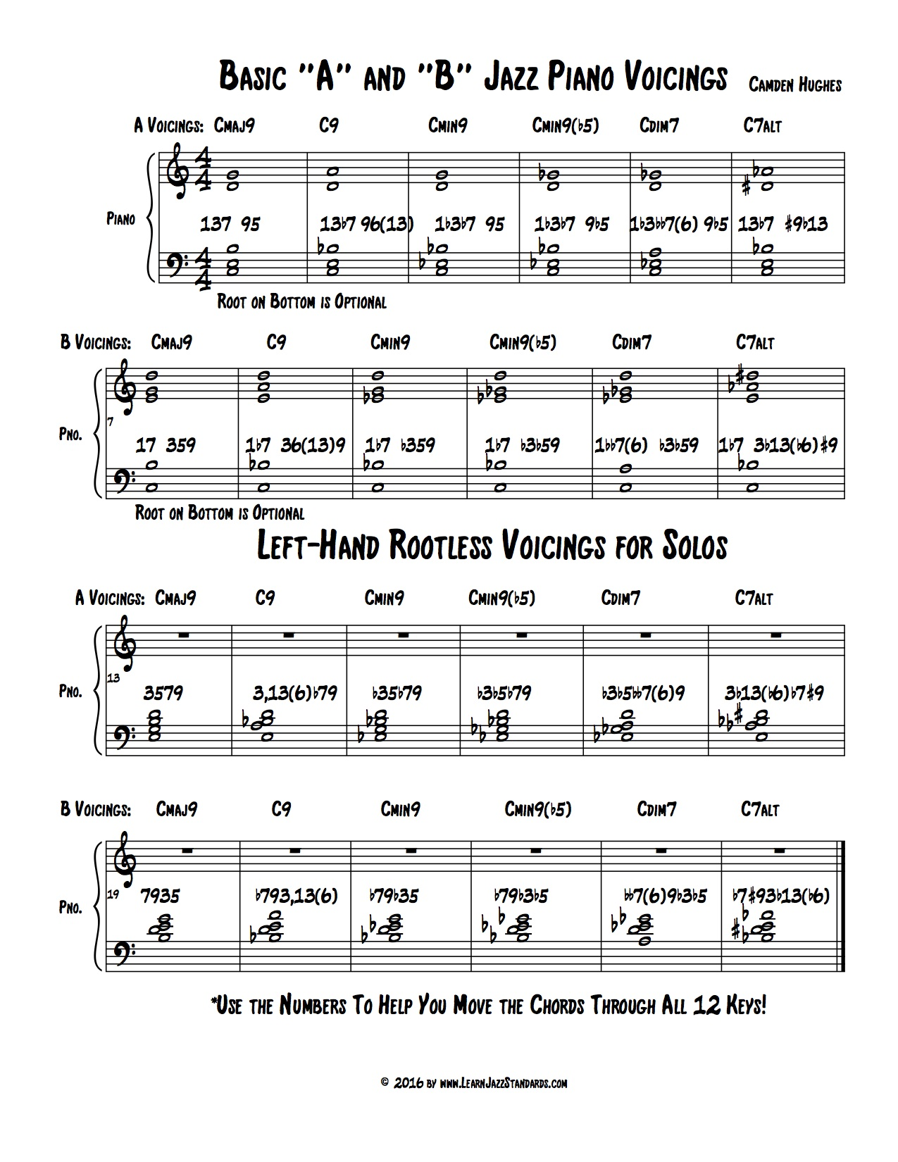 Two Beginning Jazz Piano Voicings - Learn Jazz Standards