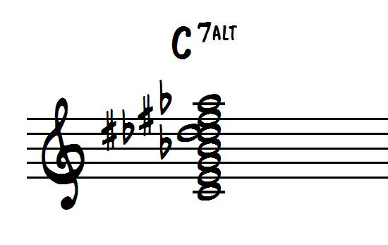 How To Build Chord Extensions And Alterations Learn Jazz Standards