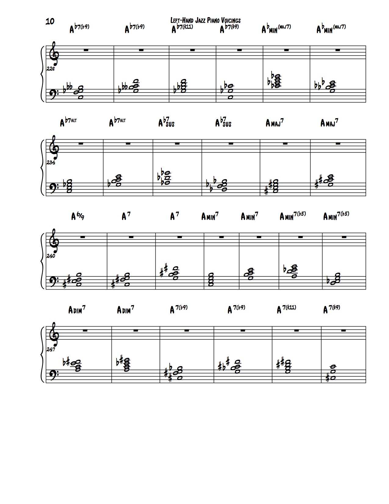 Encyclopedia of Left Hand Voicings 10