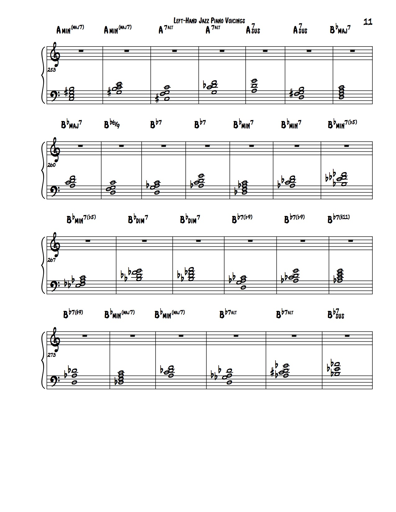 Encyclopedia of Left Hand Voicings 11