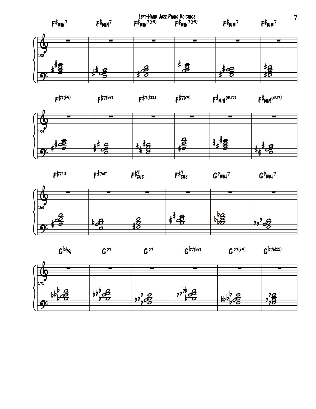 Encyclopedia of Left Hand Voicings 7r
