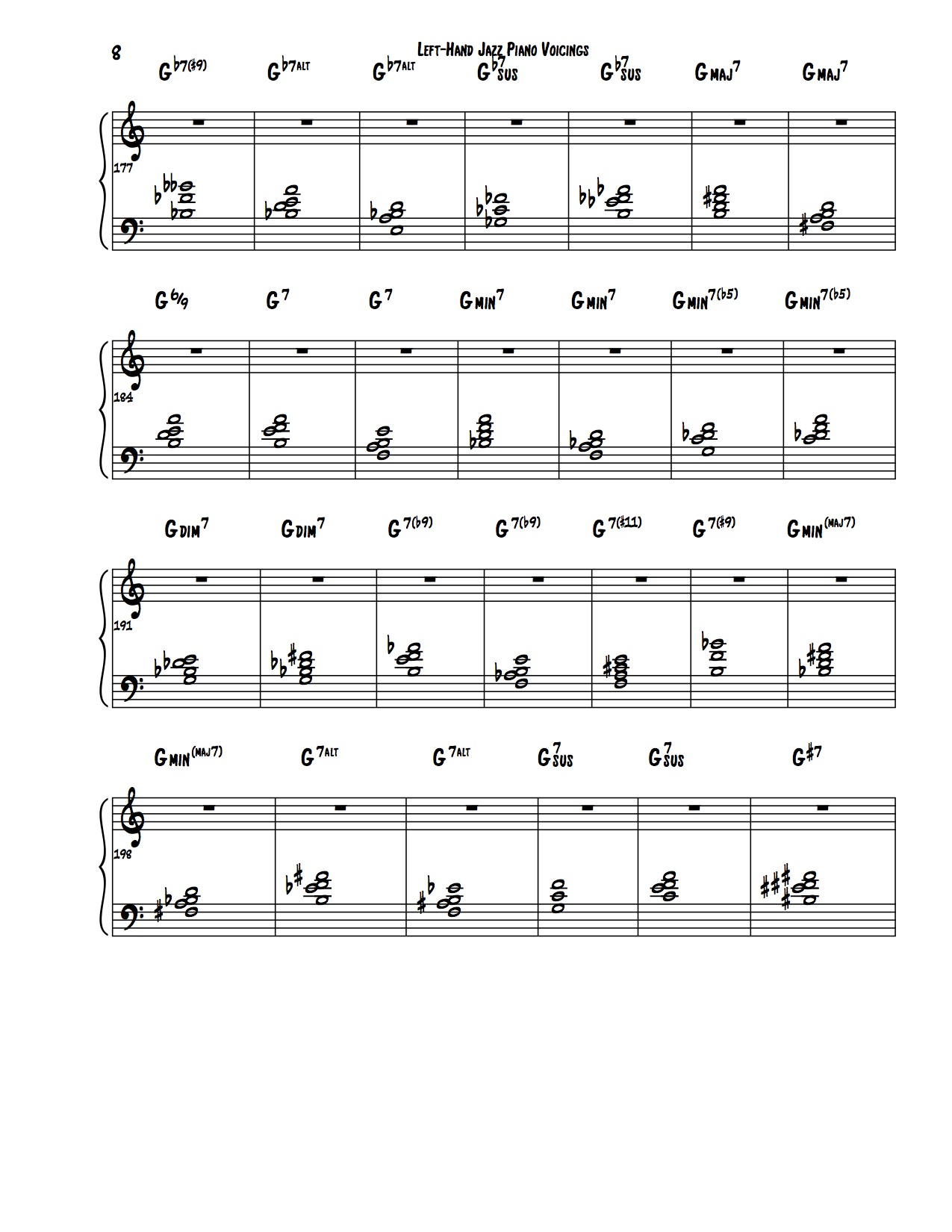 Encyclopedia of Left Hand Voicings 8b