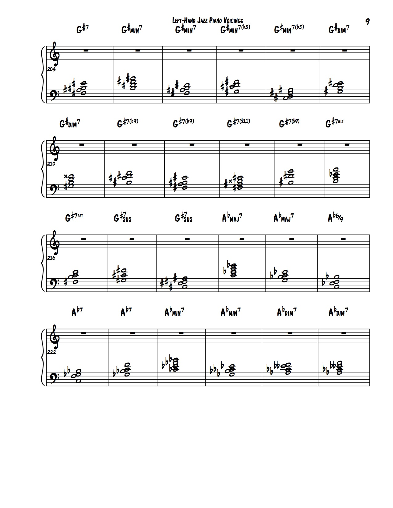 Encyclopedia of Left Hand Voicings 9