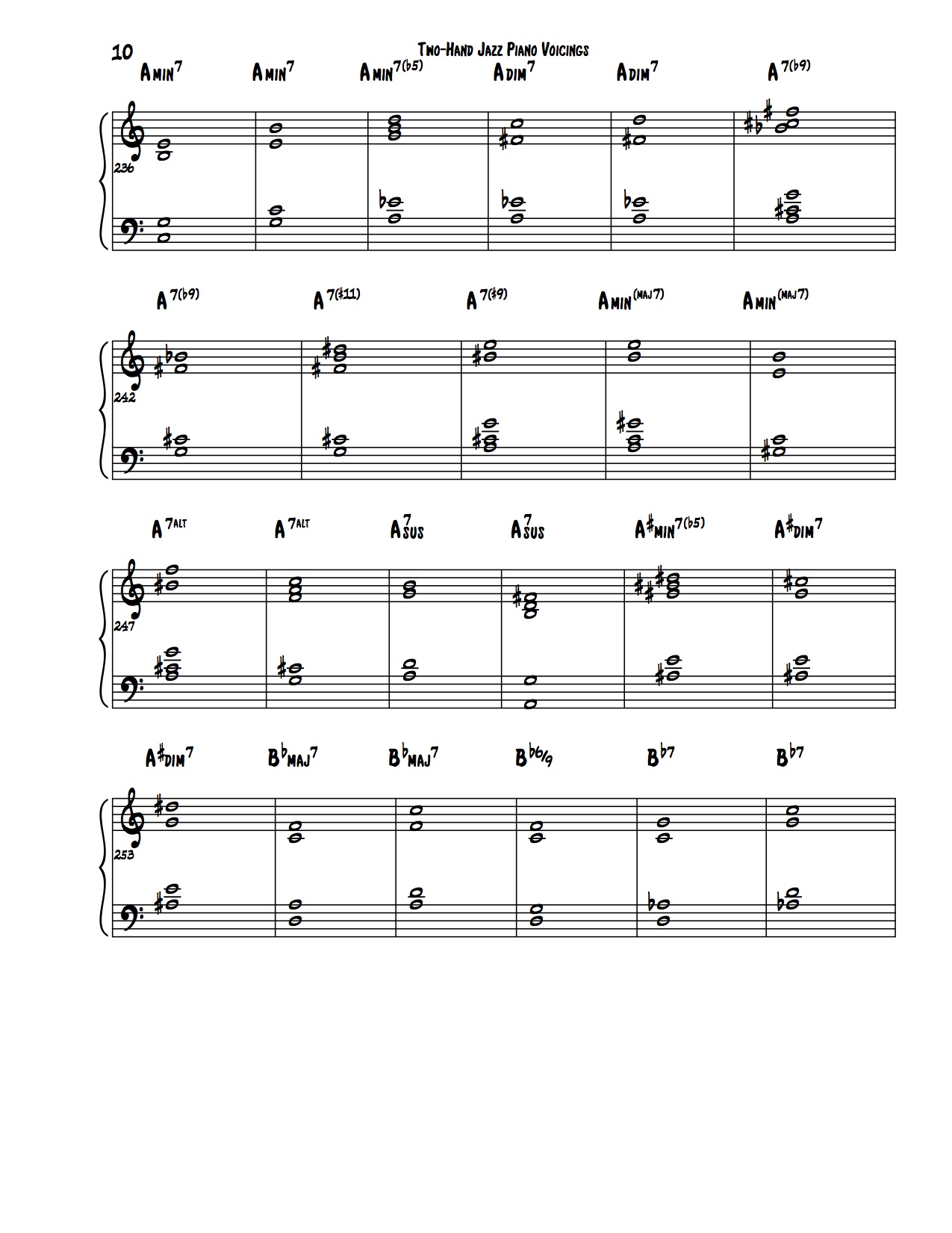 Encyclopedia of Two-Hand Voicings 10