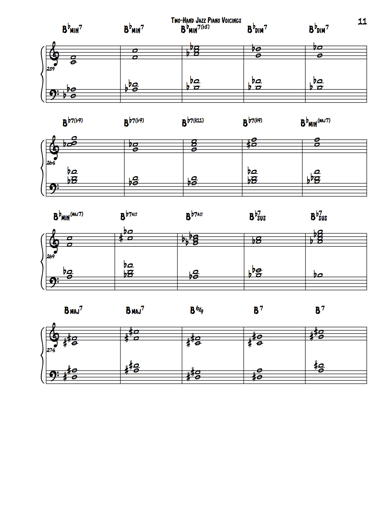 Encyclopedia of Two-Hand Voicings 11