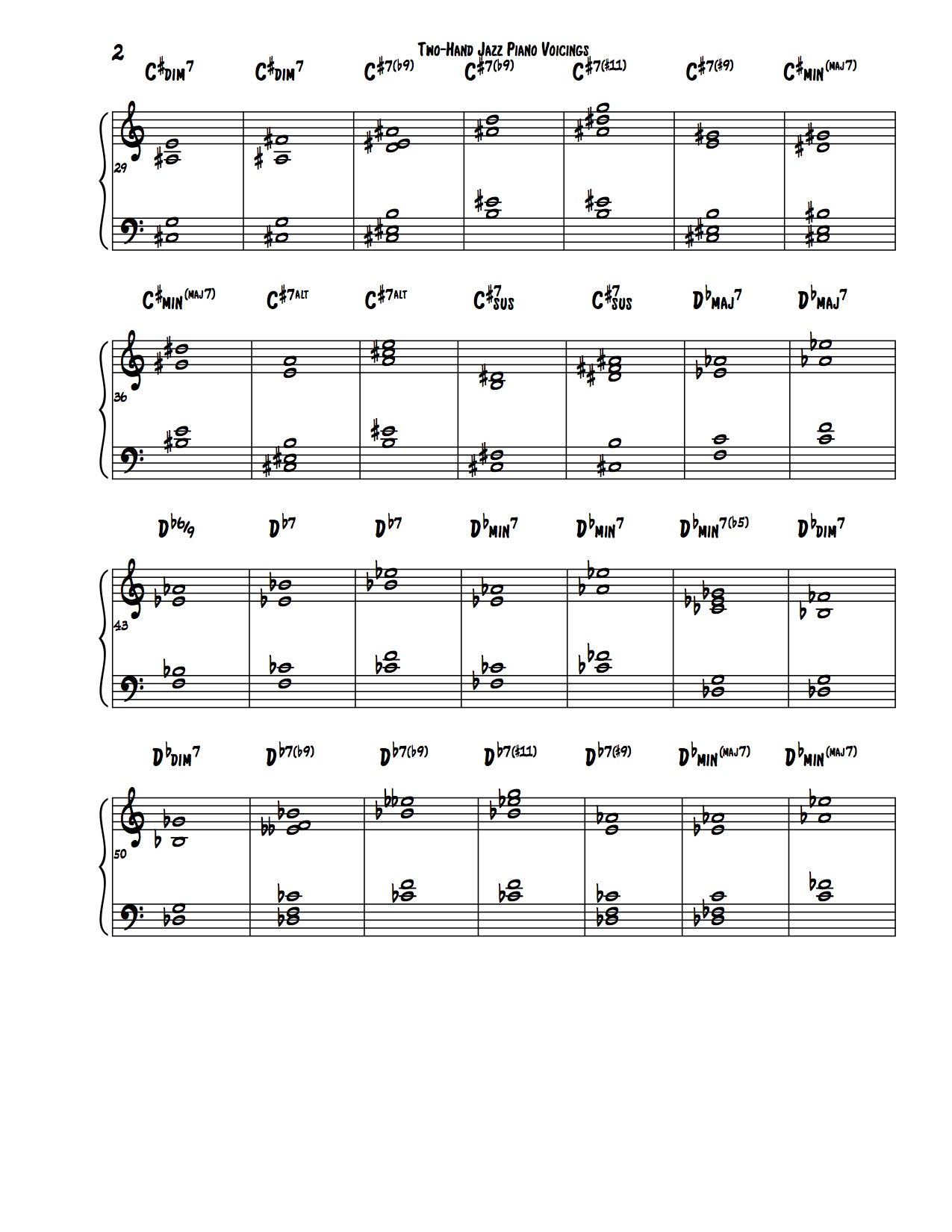 Encyclopedia of Two-Hand Voicings 2