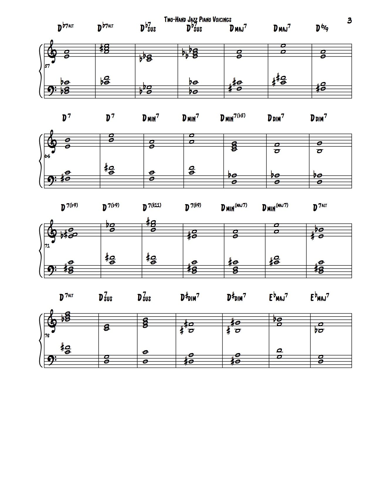 Encyclopedia of Two-Hand Voicings 3