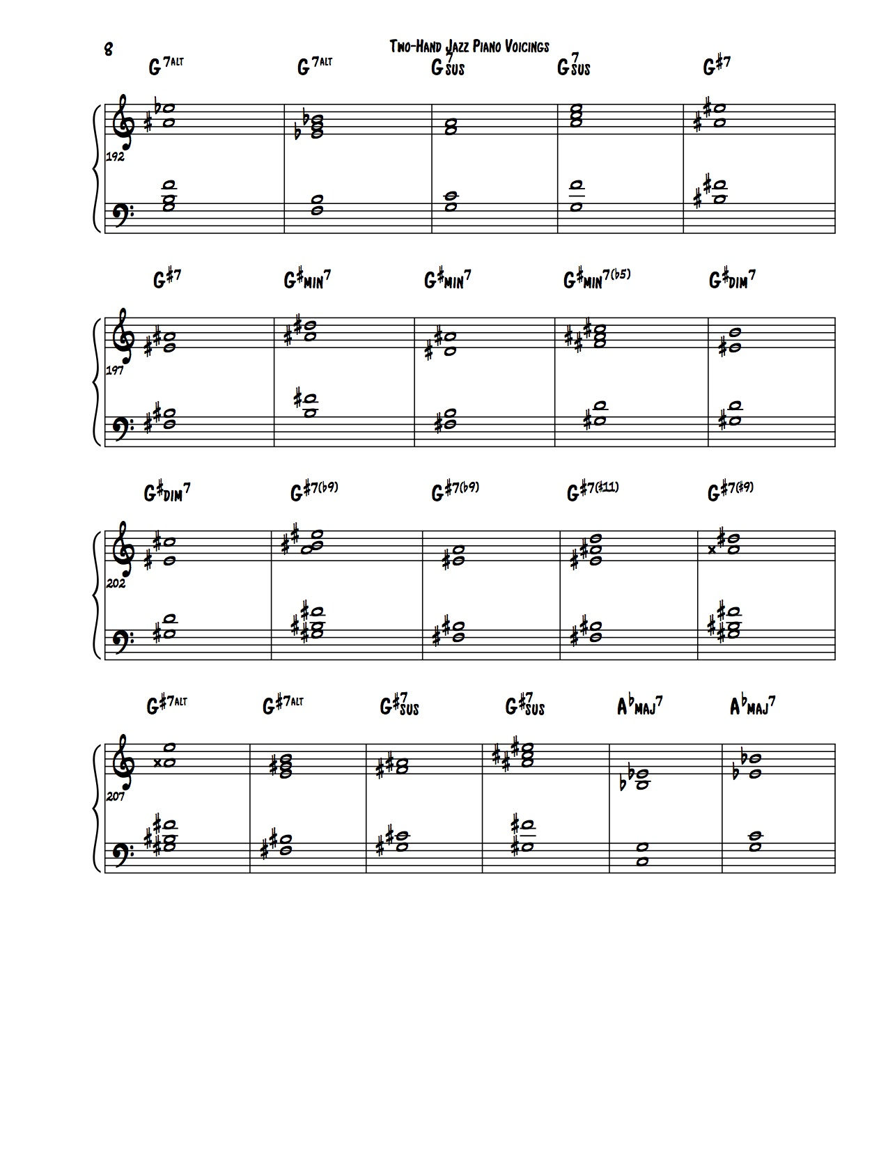 Encyclopedia of Two-Hand Voicings 8