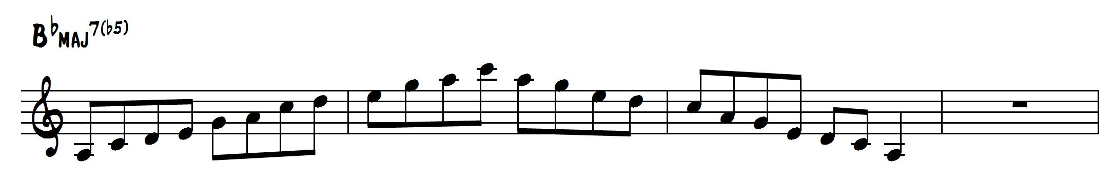 Bbmaj7(b5)
