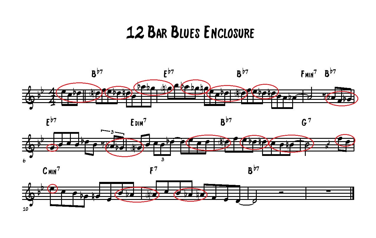 12-bar-blues-enclosure-identified