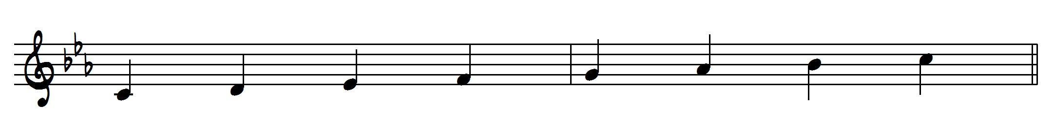 Understanding The Minor ii V I Progression  Chords