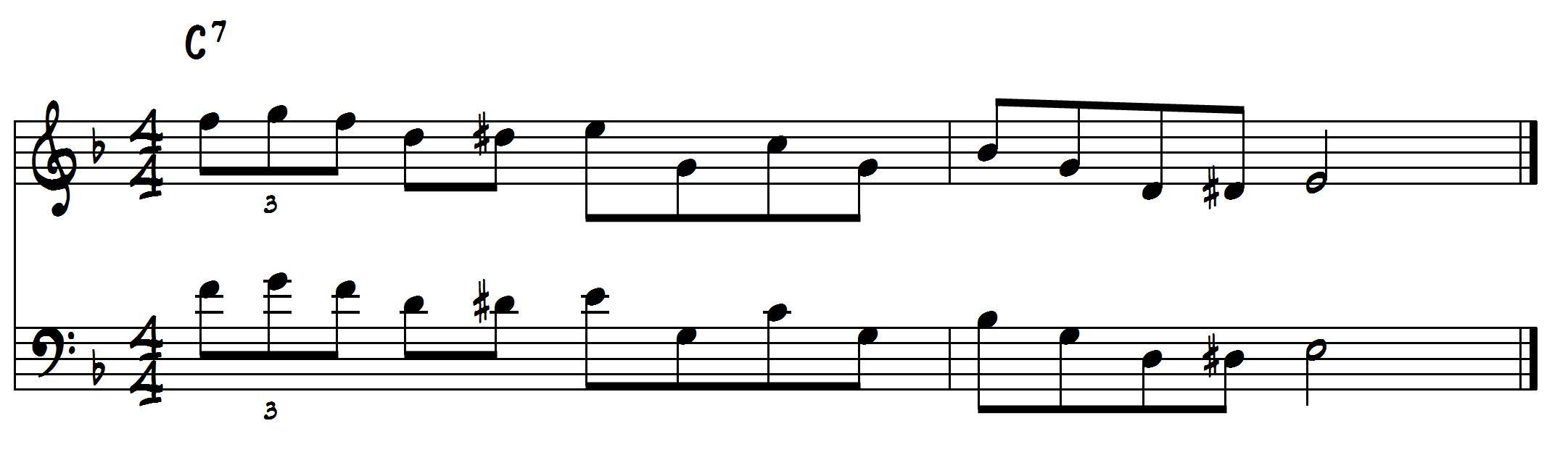 6 Jazz Licks Over Dominant 7 Chords - Learn Jazz Standards
