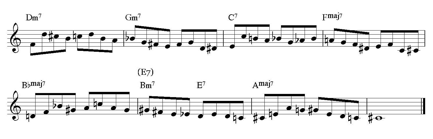How To Use Guide Tones To Navigate Chord Changes Learn Jazz Standards
