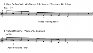 How to Use Bebop Scales Like a Pro - Learn Jazz Standards