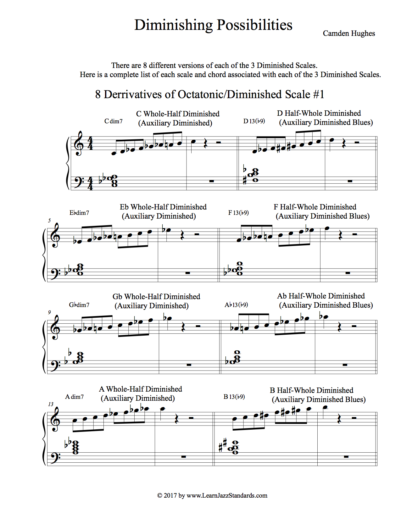 24 Places to Use the Diminished Scale - Learn Jazz Standards