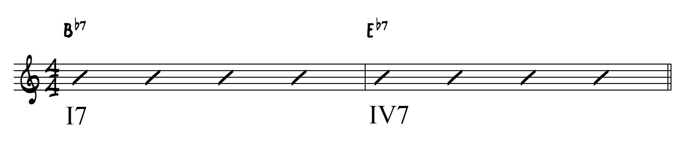 4 blues chord progressions you need to know learn jazz standards for example the i chord is a dominant chord as well as the iv chord hexwebz Images