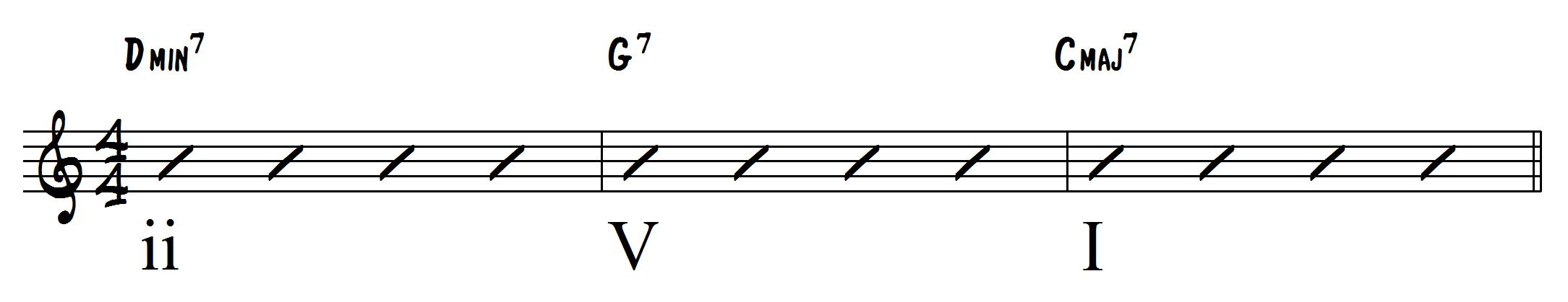 5 jazz chord substitutions you need to know learn jazz standards jazz musicians will sometimes opt to create even more harmonic movement by taking the 1st bar and adding a ii v a half step up from the original ii v they hexwebz Images
