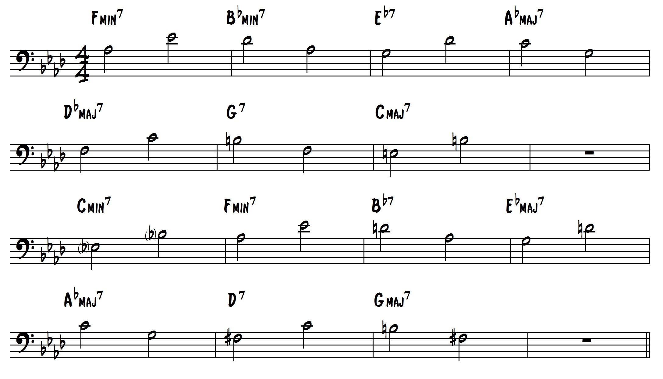 How to improvise over all the things you are learn jazz standards on each chord we start with the 3rd and move to the 7th what youll probably notice is when chords are moving in fourths like they do in attya the 7ths hexwebz Choice Image