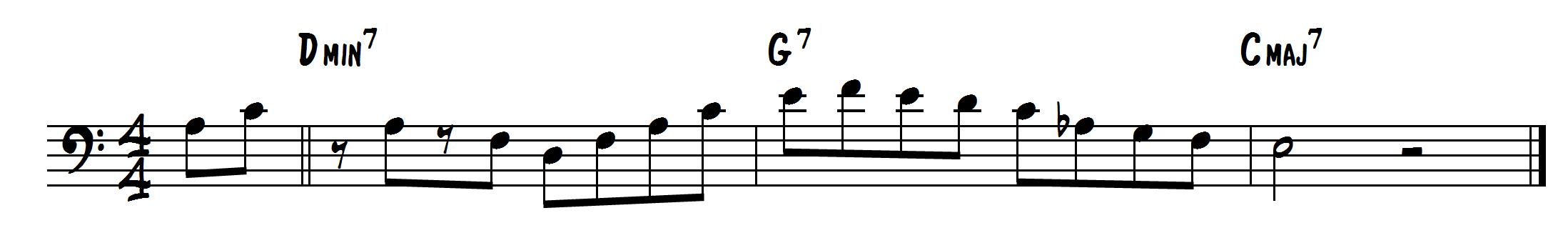 How To Improvise Over All The Things You Are Learn Jazz Standards