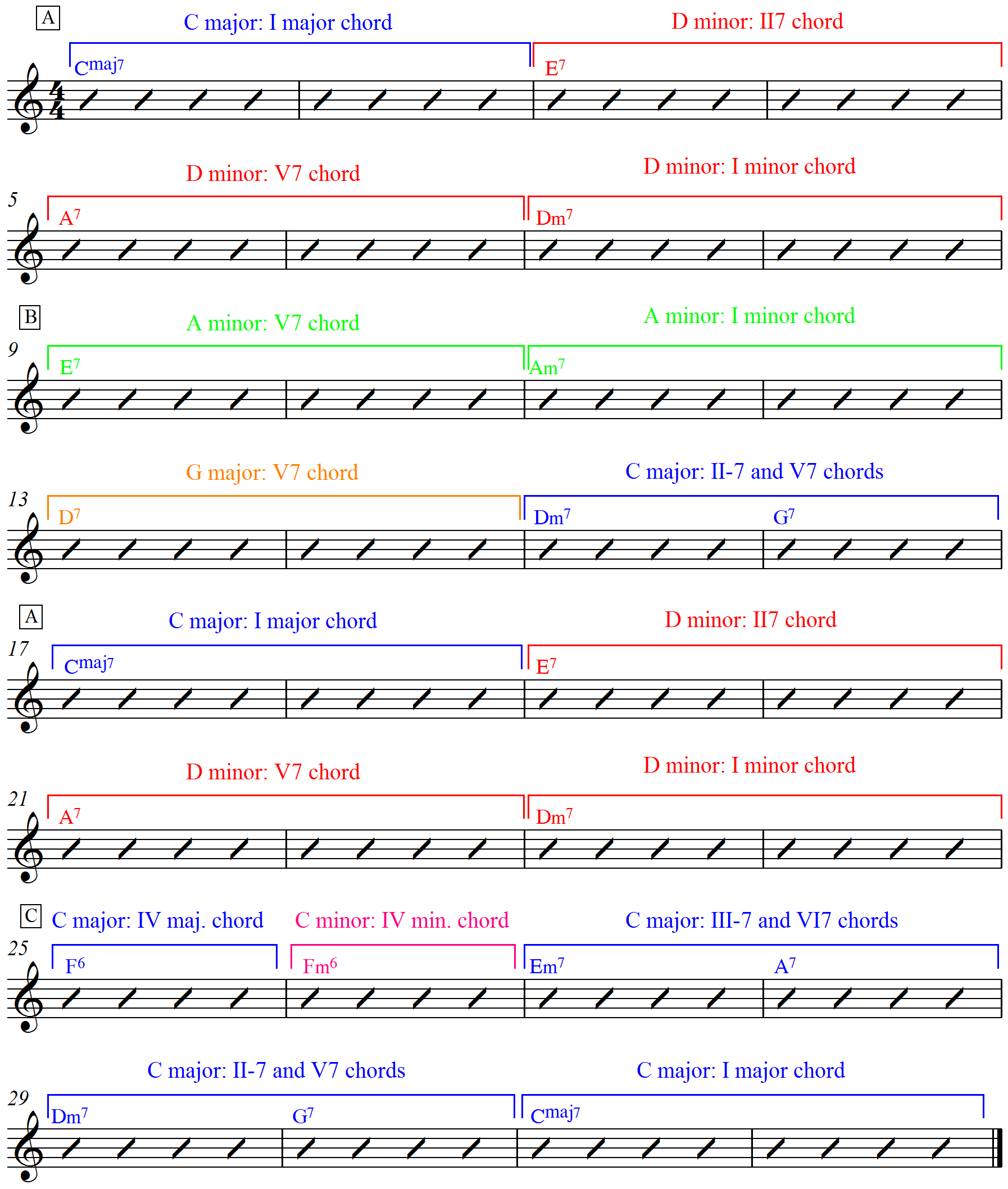 How to improvise over all of me learn jazz standards bars 1 2 are in the key of the i c major hexwebz Images