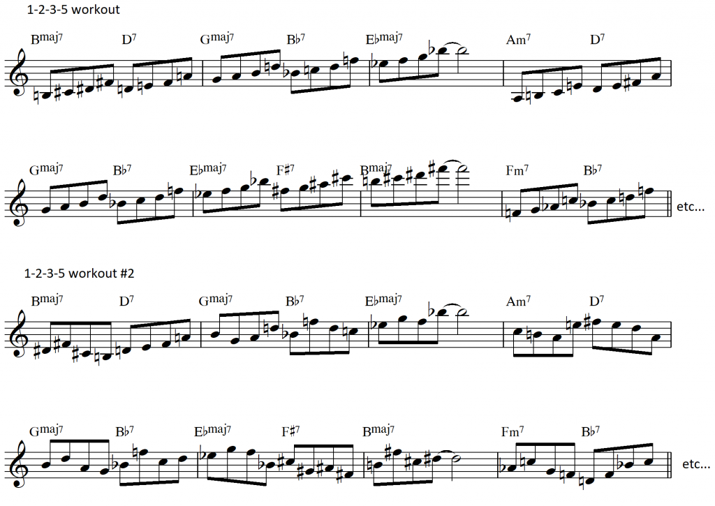 How To Improvise Over Giant Steps Learn Jazz Standards