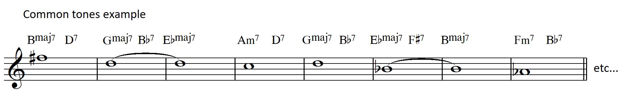 List of jazz standards - Wikipedia