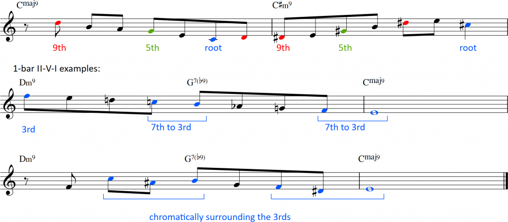 How to Use Voice Leading In Your Jazz Solos - Learn Jazz Standards