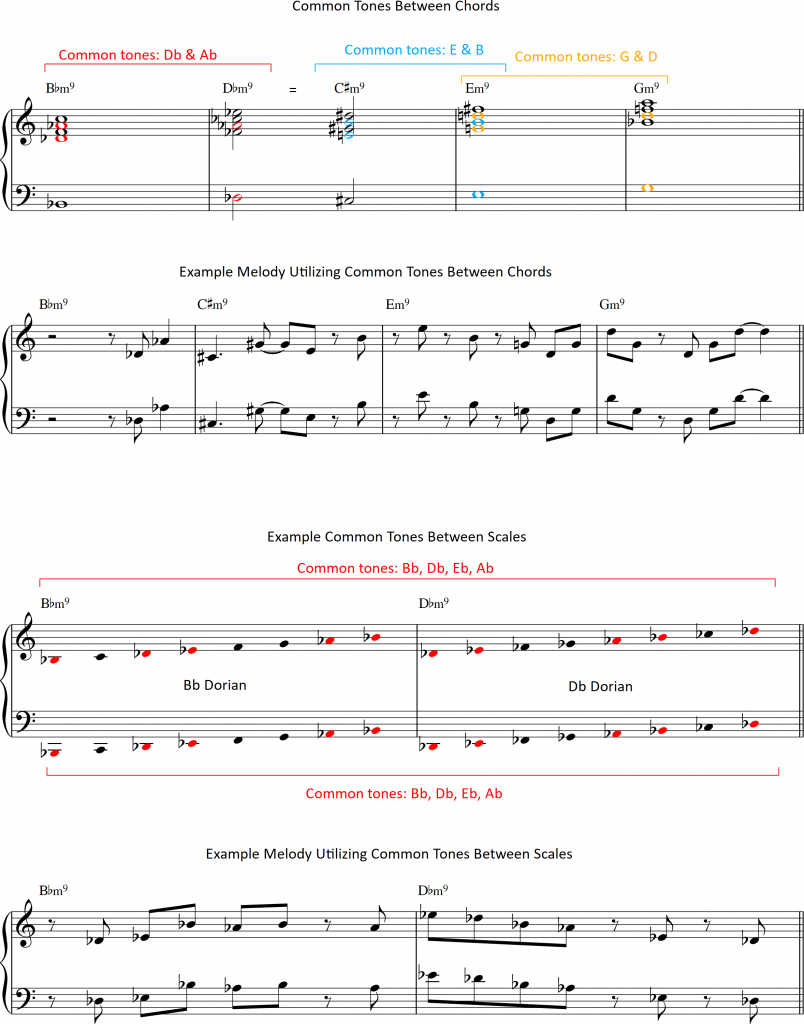 How to Improvise Over Unrelated Chords - Learn Jazz Standards