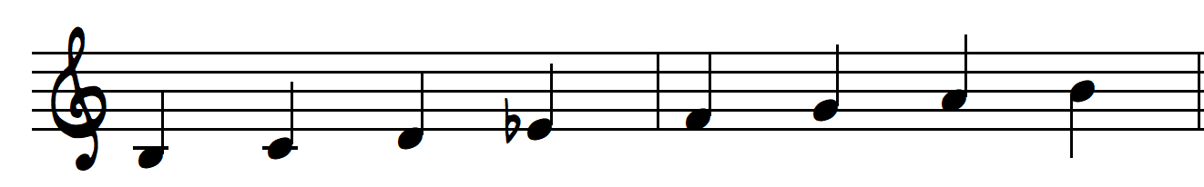 B altered scale