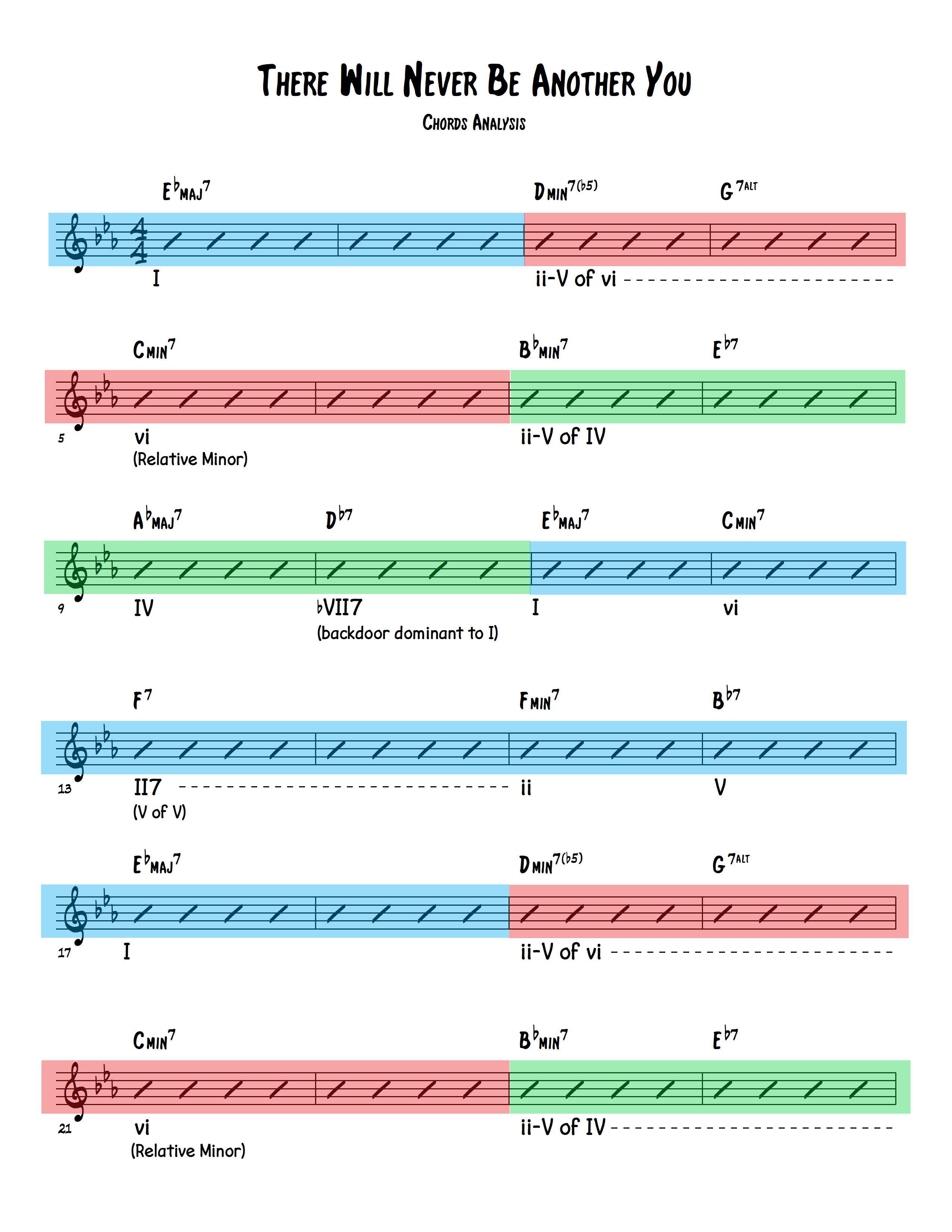 There Will Never Be Another You (Chords Analysis 1)