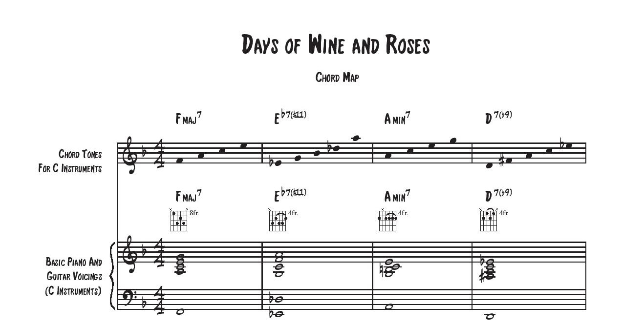 Days of Wine and Roses (Chord Map)